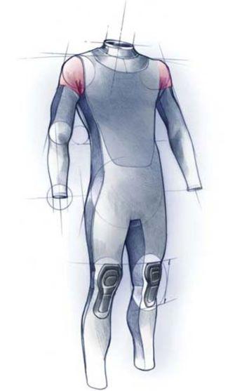 Wetsuit diagram
